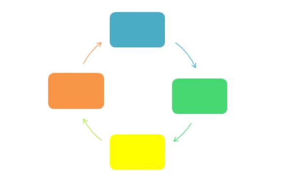 Η χρήση των Colourful Semantics στην Αγγλική τάξη